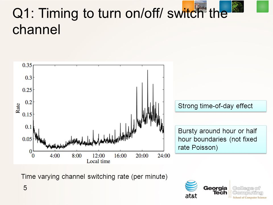 Q1: Timing to turn on/off/ switch the channel Strong time-of-day effect Bursty around hour or half hour boundaries (not fixed rate Poisson) Bursty around hour or half hour boundaries (not fixed rate Poisson) 5 Time varying channel switching rate (per minute)