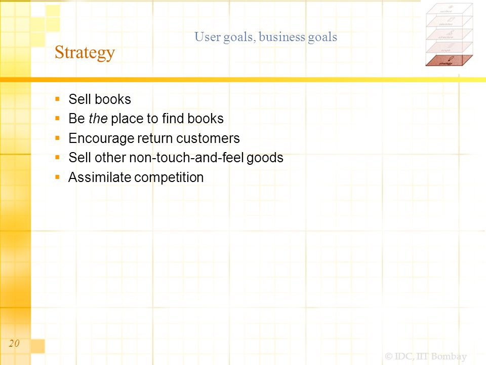 © IDC, IIT Bombay 20 Strategy  Sell books  Be the place to find books  Encourage return customers  Sell other non-touch-and-feel goods  Assimilate competition User goals, business goals