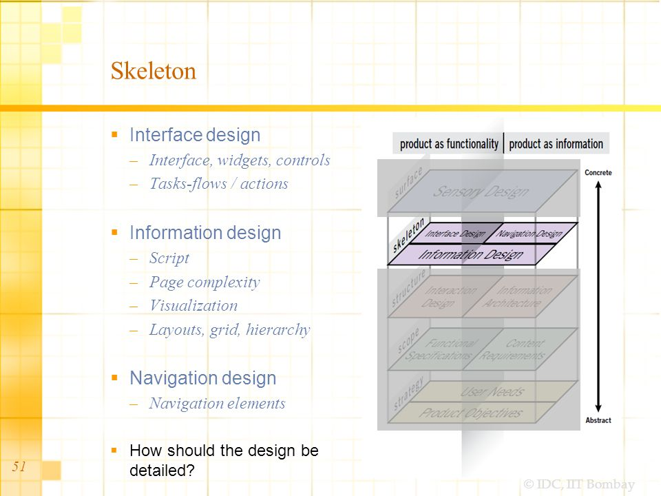 © IDC, IIT Bombay 51 Skeleton  Interface design –Interface, widgets, controls –Tasks-flows / actions  Information design –Script –Page complexity –Visualization –Layouts, grid, hierarchy  Navigation design –Navigation elements  How should the design be detailed?