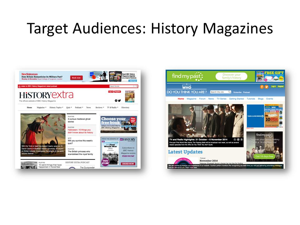 Target Audiences: History Magazines