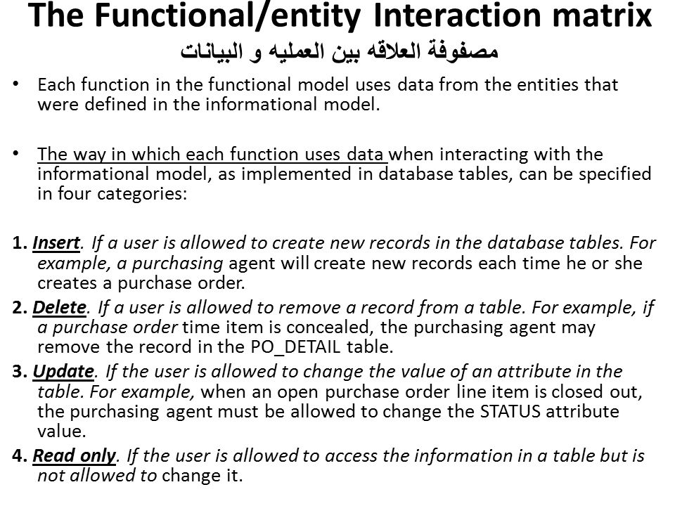 The functional/entity interaction matrix The functional/entity interaction matrix is a tool that the analyst uses to summarize the allowed actions that a particular function can have on the entities it uses.