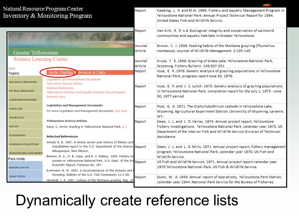 Natural Resource Program Center Inventory & Monitoring Program Dynamically create reference lists