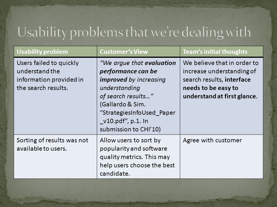 "Usability problemCustomer's ViewTeam's initial thoughts Users failed to quickly understand the information provided in the search results. ""We argue t"