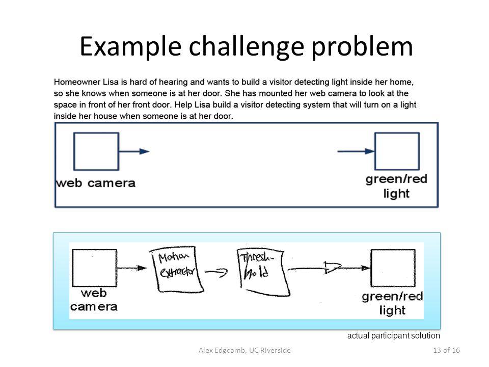 Example challenge problem 13 of 16Alex Edgcomb, UC Riverside actual participant solution