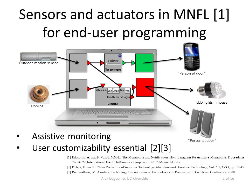 Sensors and actuators in MNFL [1] for end-user programming Alex Edgcomb, UC Riverside2 of 16 Person at door LED lights in house Person at door Outdoor motion sensor Doorbell Assistive monitoring User customizability essential [2][3] [1] Edgcomb, A.