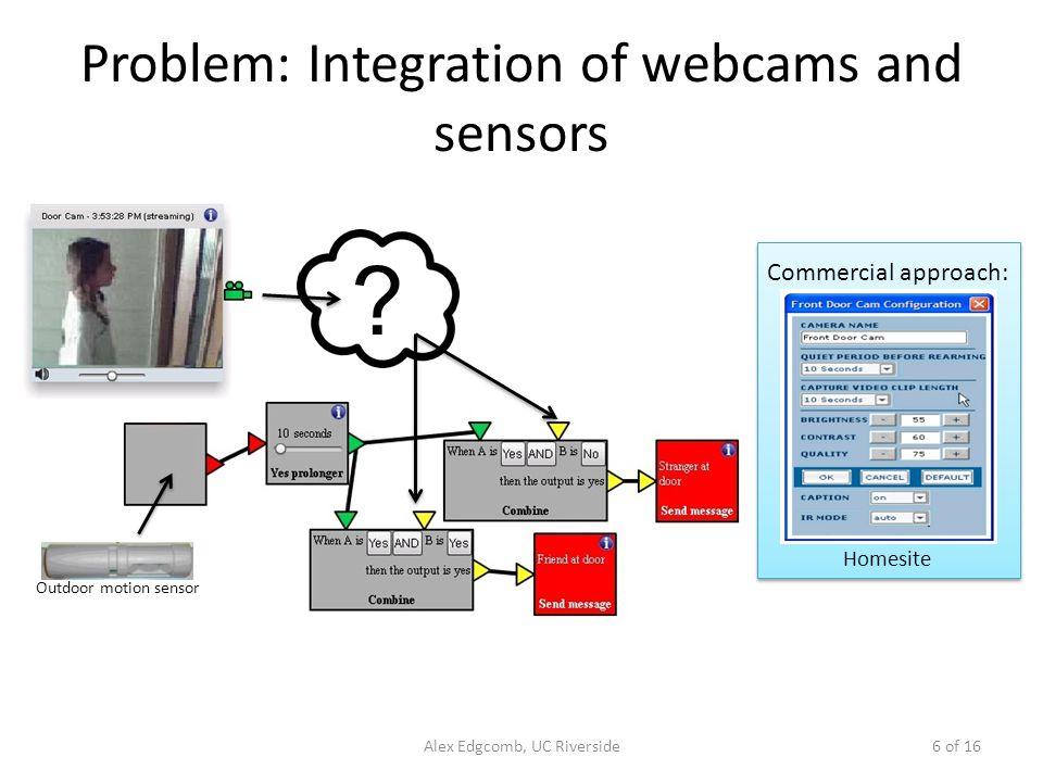 Problem: Integration of webcams and sensors 6 of 16 Homesite Commercial approach: Alex Edgcomb, UC Riverside ? Outdoor motion sensor
