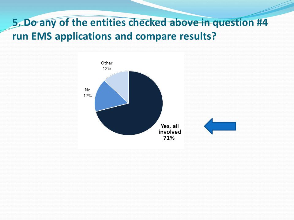 5. Do any of the entities checked above in question #4 run EMS applications and compare results.