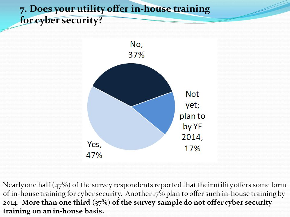 7. Does your utility offer in-house training for cyber security.