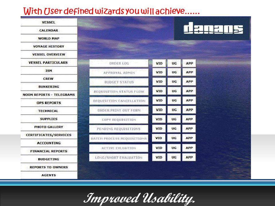IT Group www.danaos.gr Thank you….! Contact Dr Panos Nomikos Tel: +30 210 4196600 contact@danaos.gr
