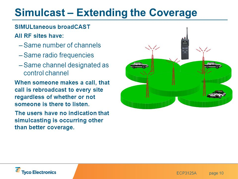 ECP3125Apage 10 Simulcast – Extending the Coverage SIMULtaneous broadCAST All RF sites have: –Same number of channels –Same radio frequencies –Same ch