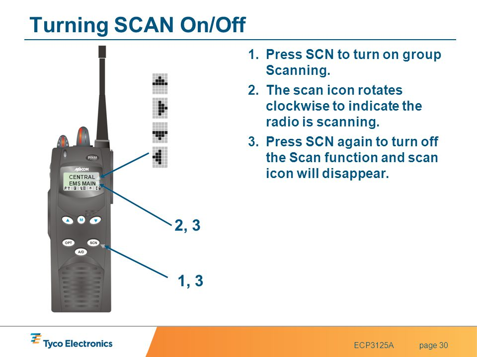 ECP3125Apage 30 CENTRAL EMS MAIN Turning SCAN On/Off 1.Press SCN to turn on group Scanning. 2.The scan icon rotates clockwise to indicate the radio is