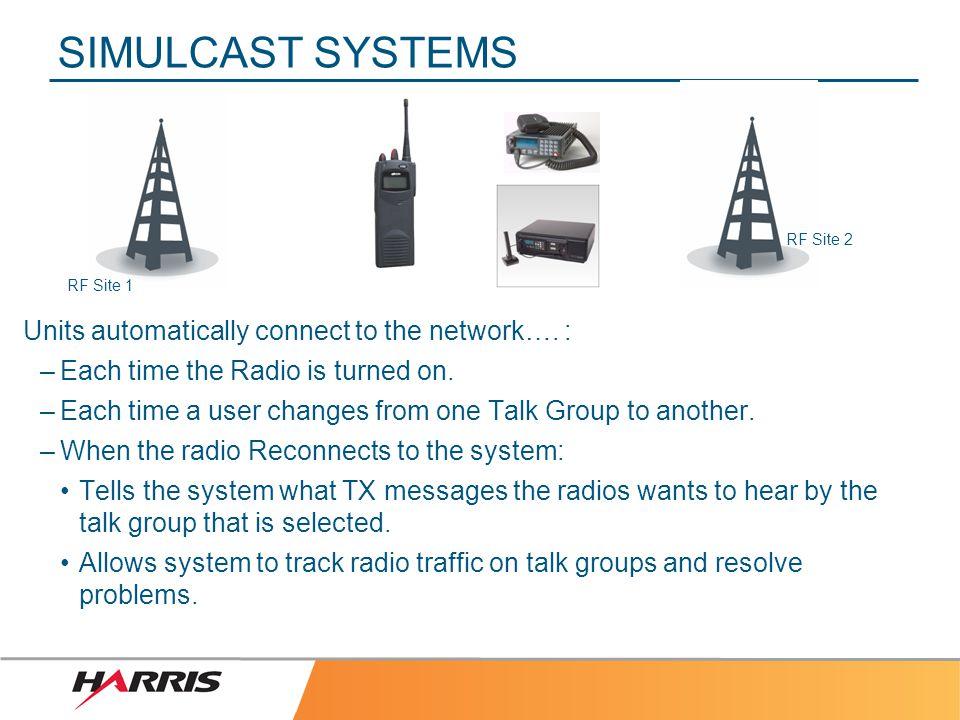 Portable Radios P5100 Models SCAN 5150 SELECT 5130