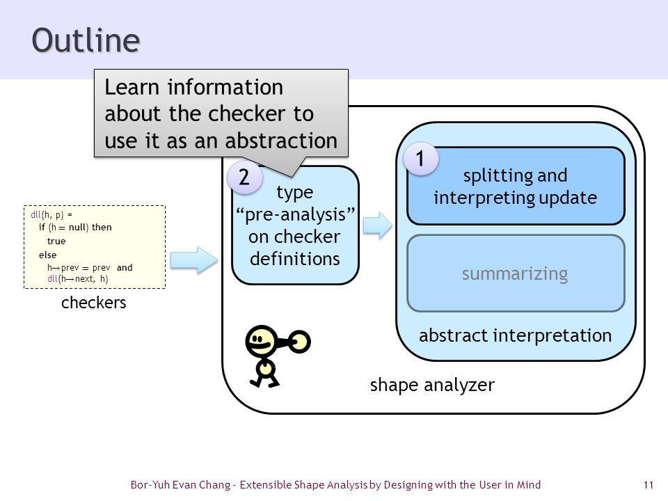 "11 Outline shape analyzer abstract interpretation splitting and interpreting update summarizing type ""pre-analysis"" on checker definitions dll(h, p) ="