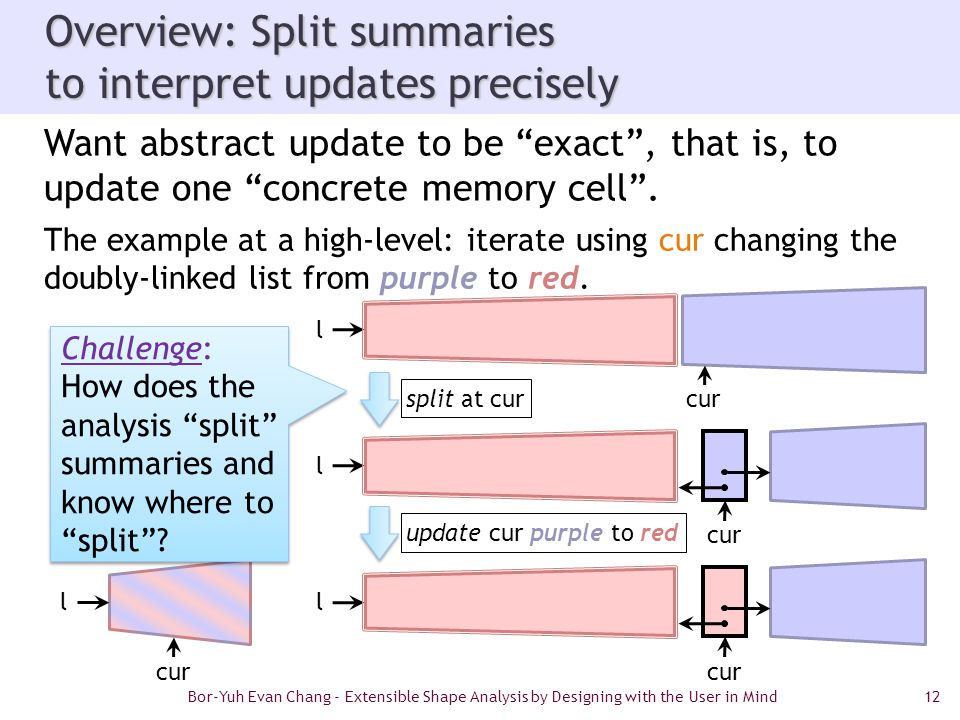 12 Overview: Split summaries to interpret updates precisely l cur l Bor-Yuh Evan Chang - Extensible Shape Analysis by Designing with the User in Mind Want abstract update to be exact , that is, to update one concrete memory cell .