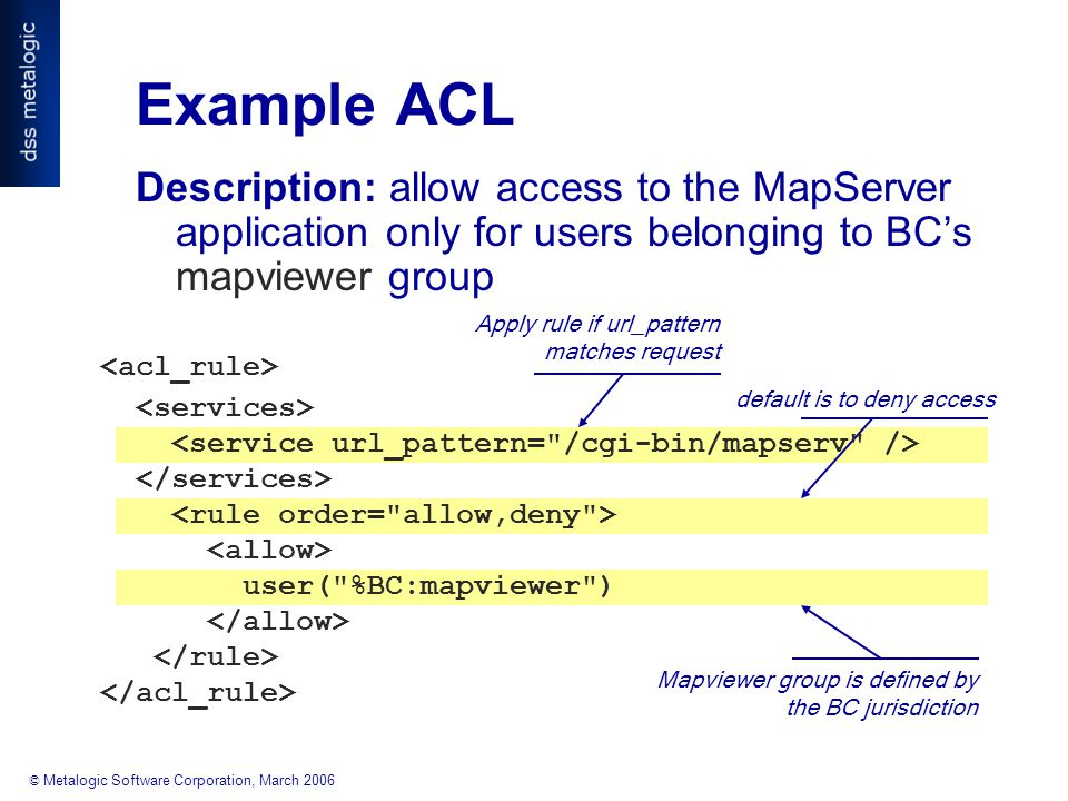© Metalogic Software Corporation, March 2006 Mapviewer group is defined by the BC jurisdiction Apply rule if url_pattern matches request default is to deny access user( %BC:mapviewer ) Example ACL Description: allow access to the MapServer application only for users belonging to BC's mapviewer group