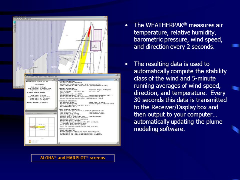 The WEATHERPAK ® measures air temperature, relative humidity, barometric pressure, wind speed, and direction every 2 seconds. The resulting data is us