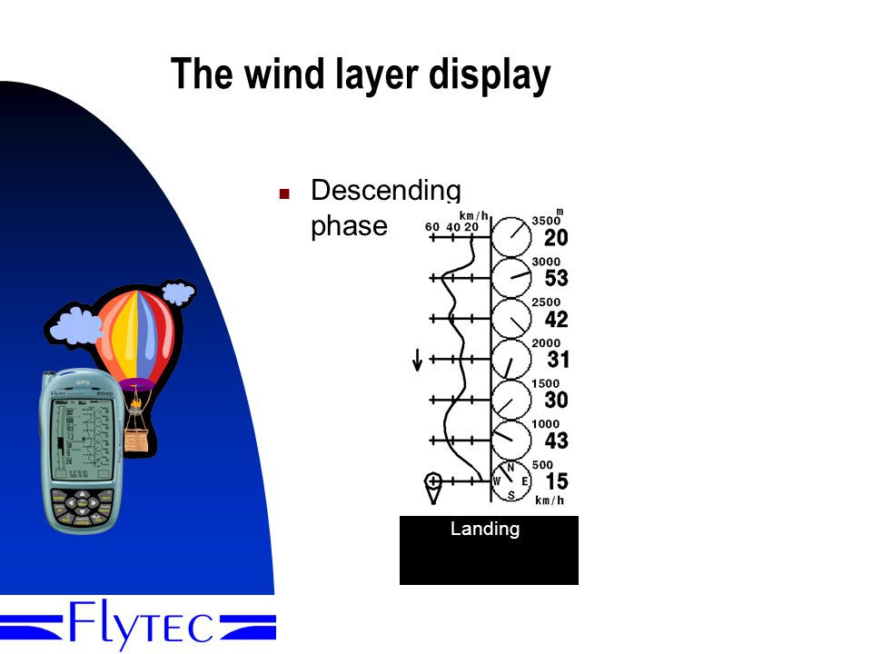 Presentation Flytec 60406 The maximum altitude is reached The wind layer display Descending phase The balloon begins to descend Landing