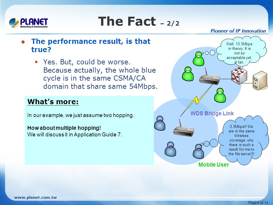 www.planet.com.tw Page 6 of 14 The Fact – 2/2 The performance result, is that true.