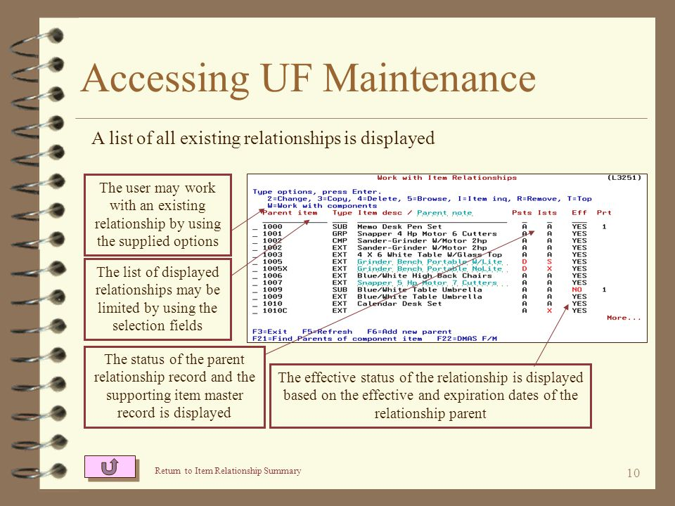 9 Accessing UF Maintenance 4 Entry capable line for sub-setting the list to include only desired relationships 4 Function keys provided for screen navigation plus additional functions –Refresh –Add new parent –Find all parents for a given component item –Go to DMAS item relationship maintenance