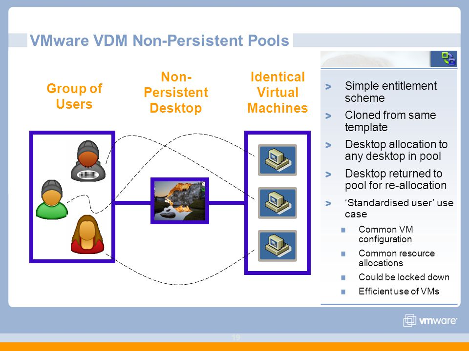 19 VMware VDM Non-Persistent Pools Simple entitlement scheme Cloned from same template Desktop allocation to any desktop in pool Desktop returned to pool for re-allocation 'Standardised user' use case Common VM configuration Common resource allocations Could be locked down Efficient use of VMs Group of Users Non- Persistent Desktop Identical Virtual Machines