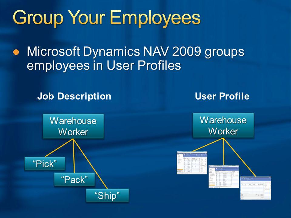 "Warehouse Worker ""Pick""""Pick"" ""Pack""""Pack"" ""Ship""""Ship"" Job DescriptionUser Profile ●Microsoft Dynamics NAV 2009 groups employees in User Profiles"