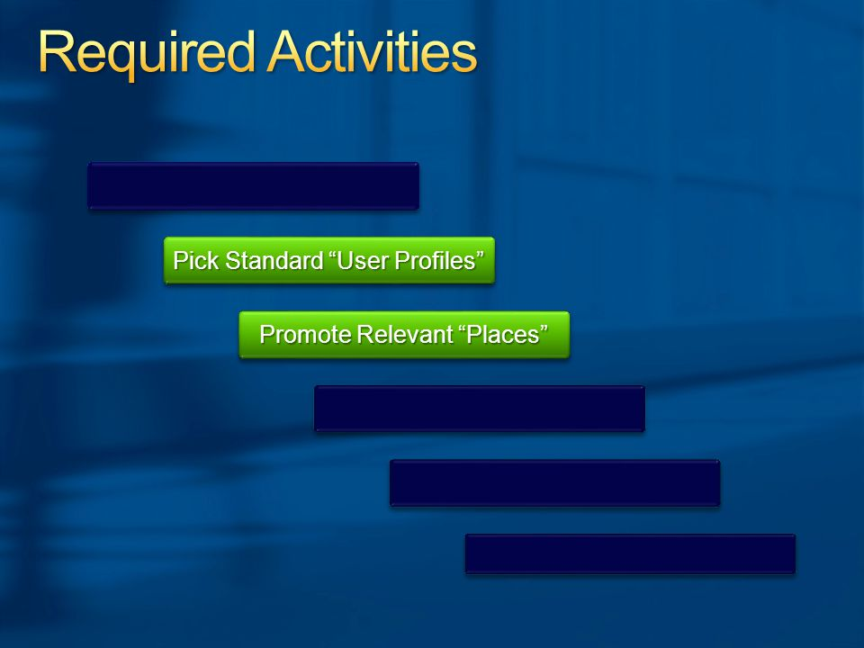 Pick Standard User Profiles Promote Relevant Places