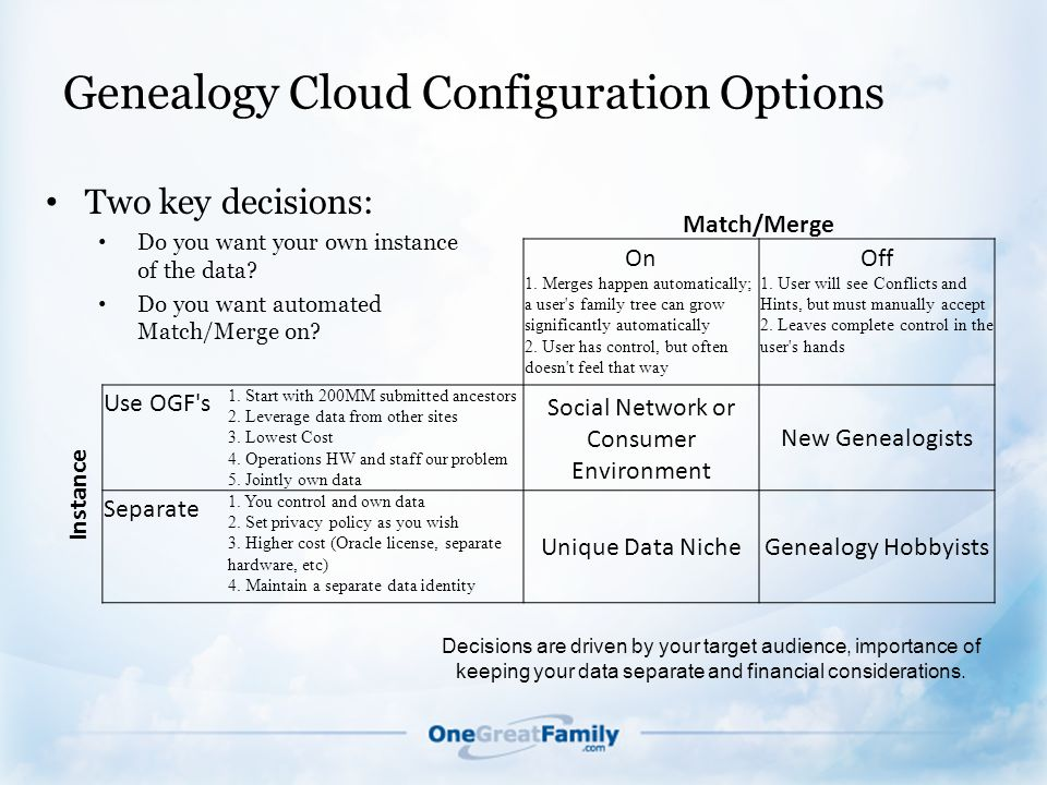 Genealogy Cloud Configuration Options Match/Merge OnOff 1.