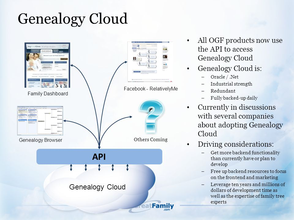 Facebook - RelativelyMe Genealogy Browser Family Dashboard Genealogy Cloud All OGF products now use the API to access Genealogy Cloud Genealogy Cloud is: – Oracle /.Net – Industrial strength – Redundant – Fully backed-up daily Currently in discussions with several companies about adopting Genealogy Cloud Driving considerations: – Get more backend functionality than currently have or plan to develop – Free up backend resources to focus on the frontend and marketing – Leverage ten years and millions of dollars of development time as well as the expertise of family tree experts API Others Coming Genealogy Cloud