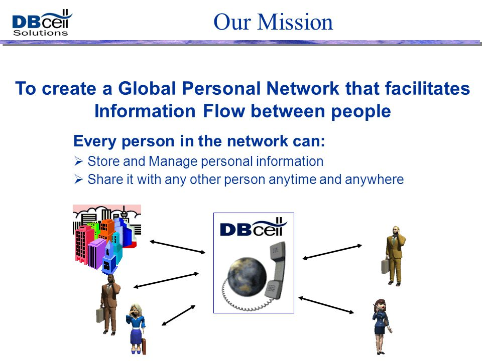 To create a Global Personal Network that facilitates Information Flow between people Every person in the network can:  Store and Manage personal information  Share it with any other person anytime and anywhere Our Mission