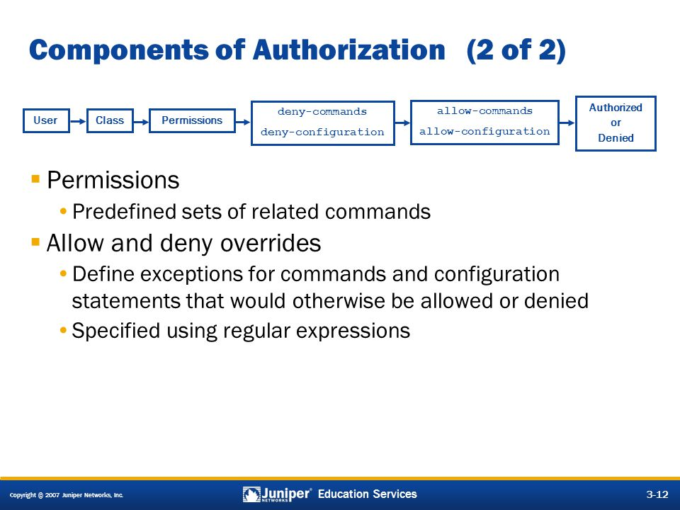 Copyright © 2007 Juniper Networks, Inc. 3-12 Education Services Components of Authorization (2 of 2)  Permissions Predefined sets of related commands