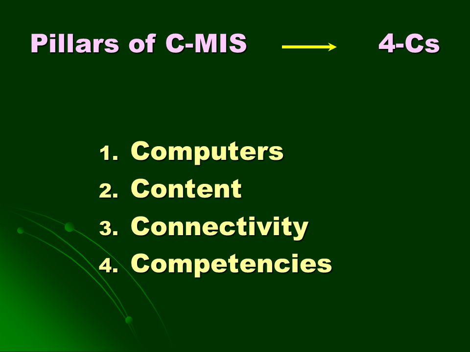 Pillars of C-MIS 4-Cs 1. Computers 2. Content 3. Connectivity 4. Competencies