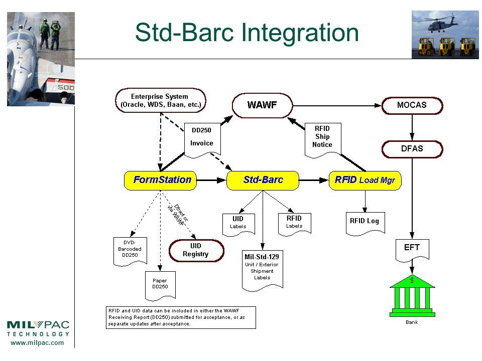 www.milpac.com Std-Barc Integration