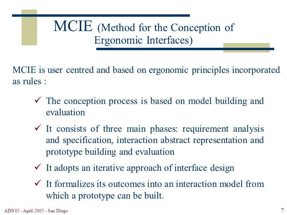 ADS 05 - April 2005 - San Diego 8 MCIE method