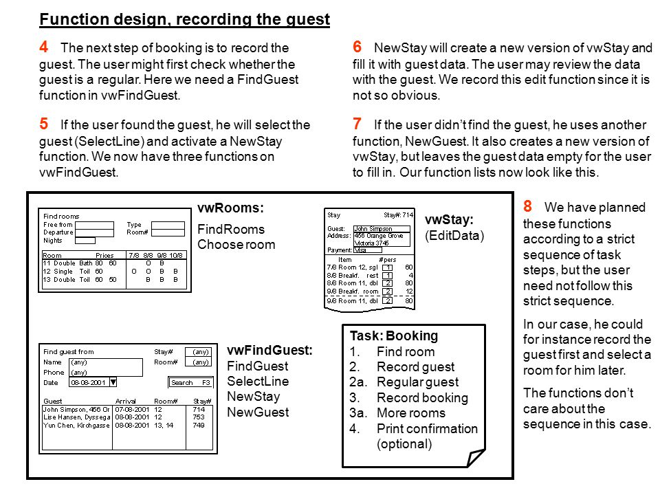 Function design, recording the guest vwFindGuest: vwRooms: vwStay: Task: Booking 1.Find room 2.Record guest 2a.Regular guest 3.Record booking 3a.More rooms 4.Print confirmation (optional) 5 If the user found the guest, he will select the guest (SelectLine) and activate a NewStay function.