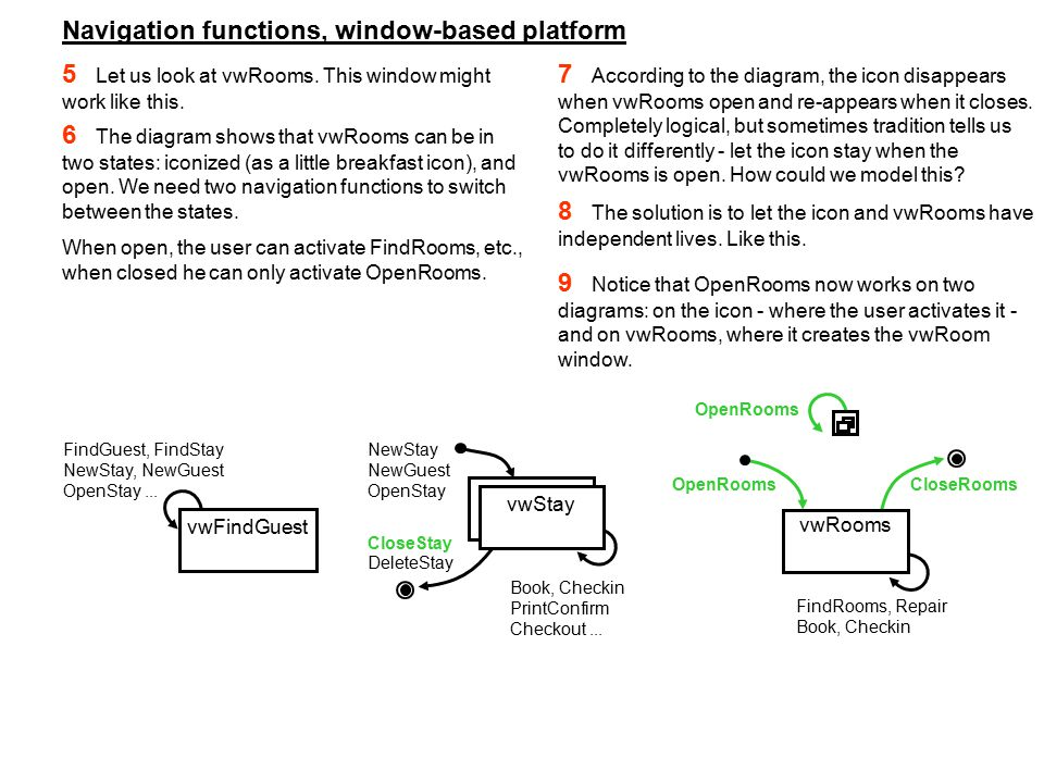 Navigation functions, window-based platform FindGuest, FindStay NewStay, NewGuest OpenStay...