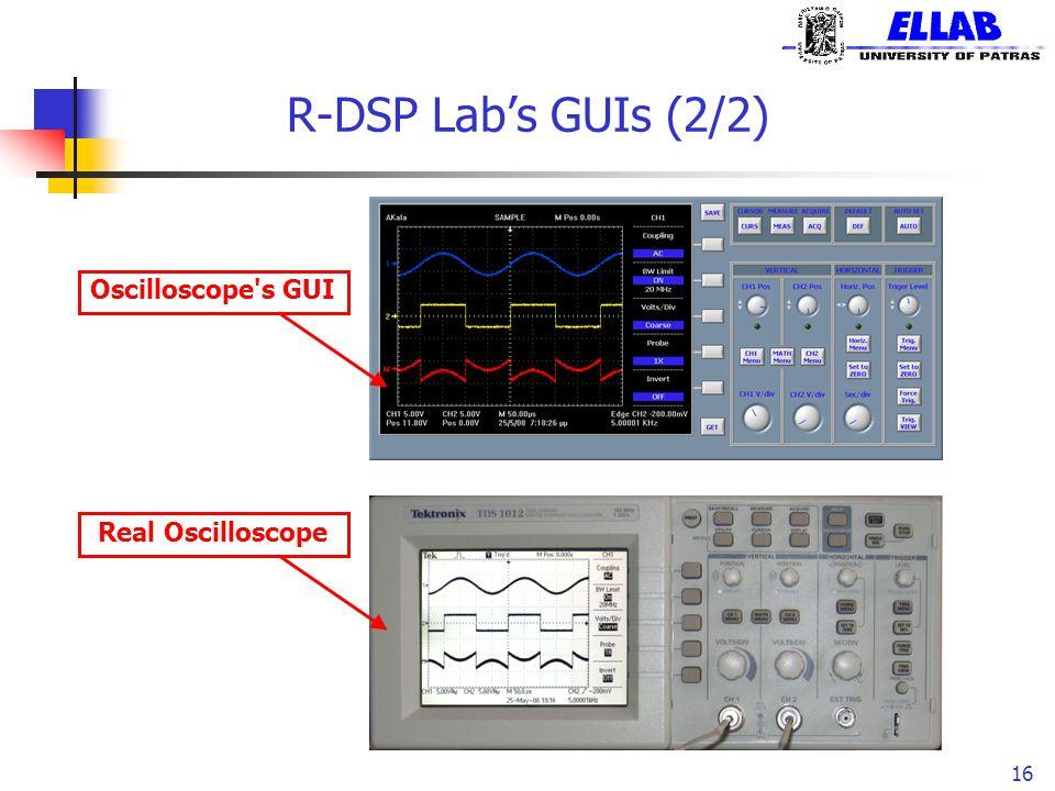 R-DSP Lab's GUIs (2/2) 16 Oscilloscope's GUI Real Oscilloscope
