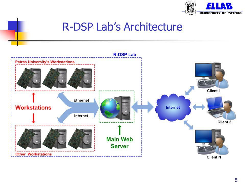 R-DSP Lab's Architecture 5