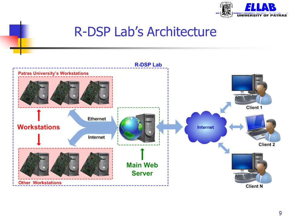 R-DSP Lab's Architecture 9