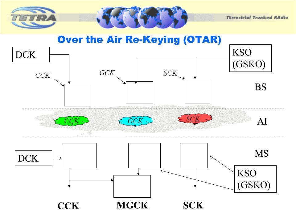 Over the Air Re-Keying (OTAR) CCK BS MS GCK SCK CCK MGCKSCK DCK AI CCKGCK SCK KSO (GSKO) DCK KSO (GSKO)