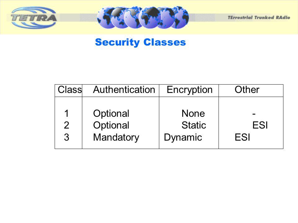 Security Classes ClassAuthentication EncryptionOther 1OptionalNone- 2OptionalStaticESI 3MandatoryDynamicESI