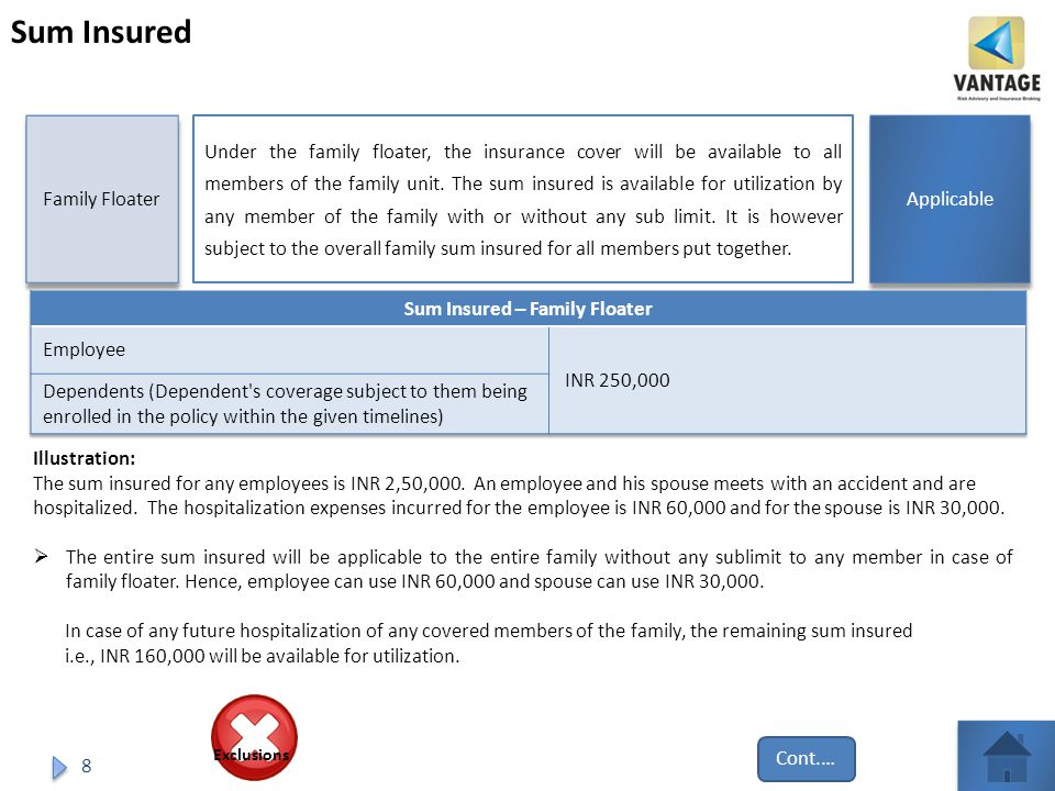 8 Sum Insured Under the family floater, the insurance cover will be available to all members of the family unit.