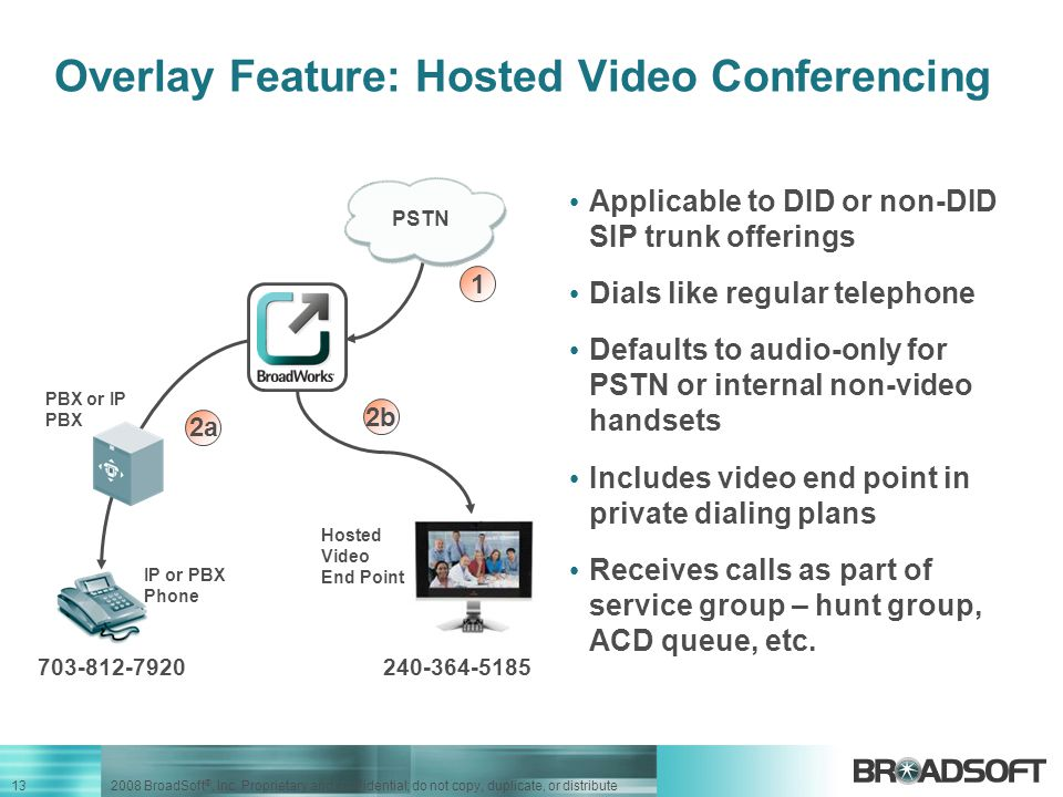 13 2008 BroadSoft ®, Inc. Proprietary and confidential; do not copy, duplicate, or distribute Overlay Feature: Hosted Video Conferencing Applicable to