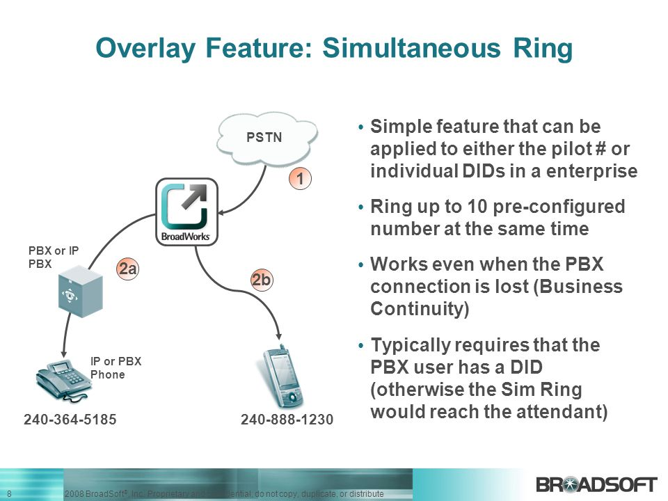 8 2008 BroadSoft ®, Inc. Proprietary and confidential; do not copy, duplicate, or distribute Overlay Feature: Simultaneous Ring Simple feature that ca