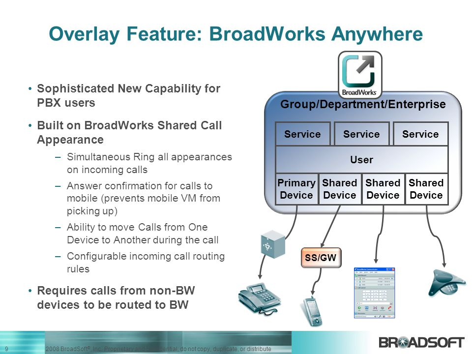 9 2008 BroadSoft ®, Inc. Proprietary and confidential; do not copy, duplicate, or distribute Overlay Feature: BroadWorks Anywhere Sophisticated New Ca