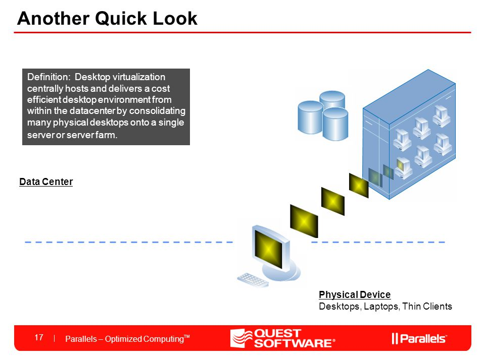 Parallels – Optimized Computing TM 17 Physical Device Desktops, Laptops, Thin Clients Data Center Power consumption, cooling / heat, space, data security, backups, updates, refreshes, and user administration tasks Definition: Desktop virtualization centrally hosts and delivers a cost efficient desktop environment from within the datacenter by consolidating many physical desktops onto a single server or server farm.