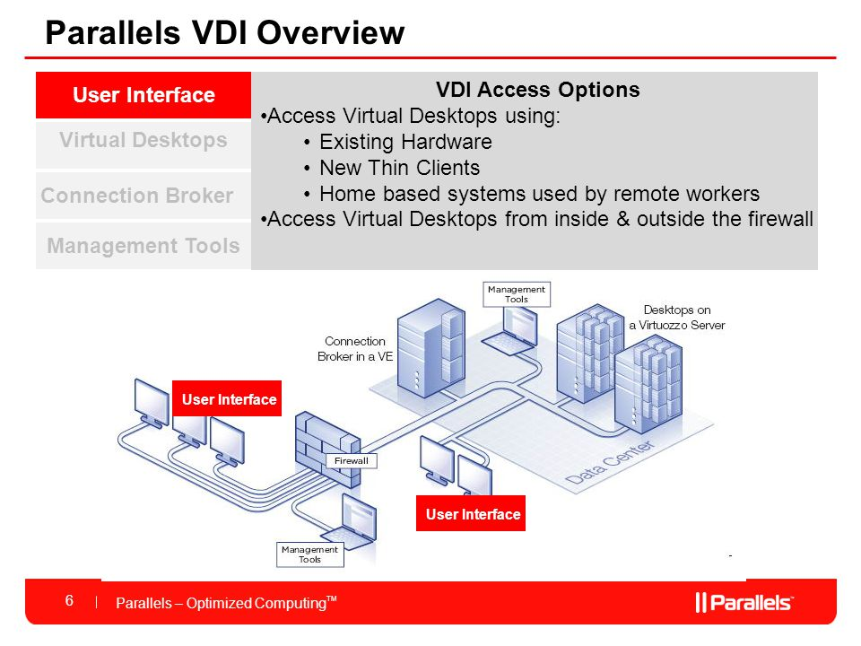 Parallels – Optimized Computing TM Parallels VDI Overview User Interface Virtual Desktops Management Tools Virtual Desktops Fully Functional Desktops in the Data Center Virtual Desktops are hosted in the Data Center on Parallels Virtuozzo Containers They have a look and feel like Windows XP Each Desktop can be customized and is completely isolated vWorkspace - Connection Broker and User Experience 7 Connection Broker