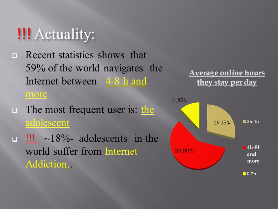 !!! Actuality:  Recent statistics shows that 59% of the world navigates the Internet between 4-8 h and more  The most frequent user is: the adolesce