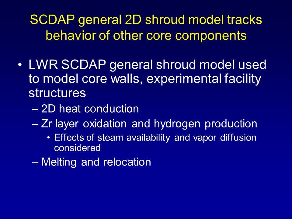 SCDAP general 2D shroud model tracks behavior of other core components LWR SCDAP general shroud model used to model core walls, experimental facility