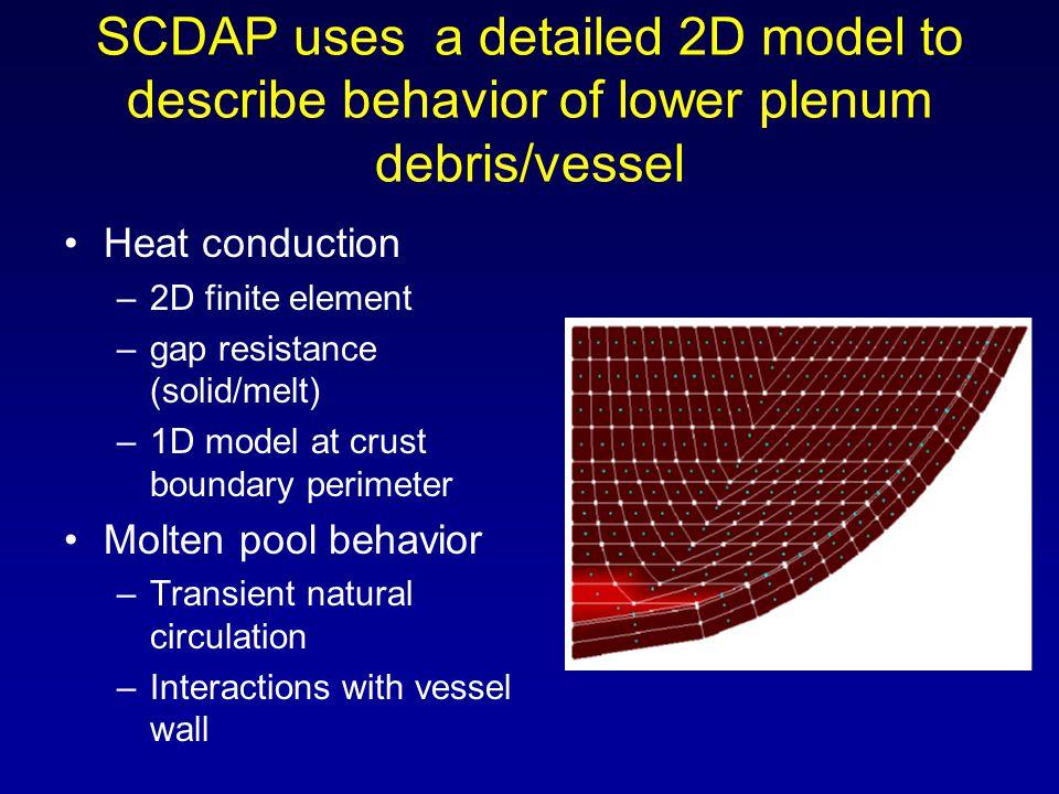 SCDAP uses a detailed 2D model to describe behavior of lower plenum debris/vessel Heat conduction –2D finite element –gap resistance (solid/melt) –1D