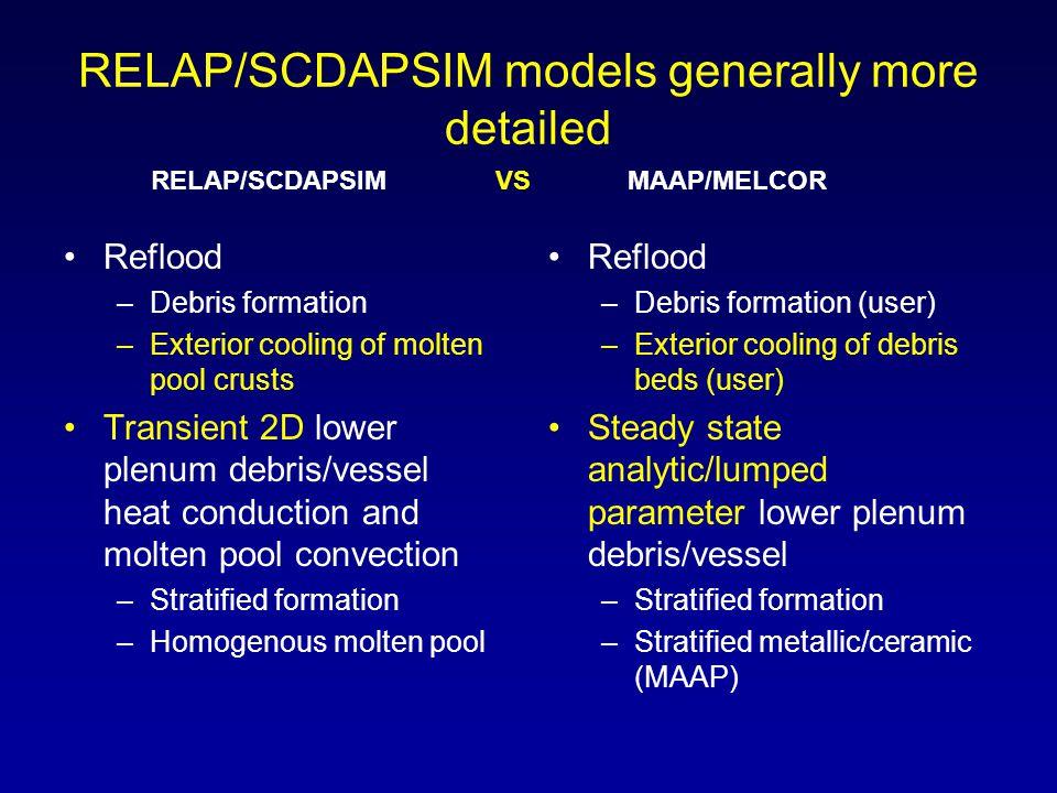 RELAP/SCDAPSIM models generally more detailed Reflood –Debris formation –Exterior cooling of molten pool crusts Transient 2D lower plenum debris/vesse